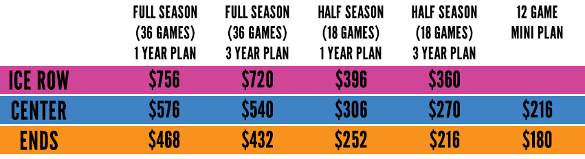 Season Tickets Pricing Grid